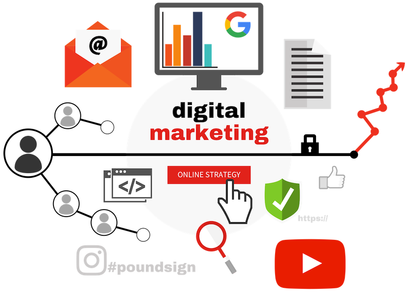 Digital Marketing Strategies by Mumarkt Design