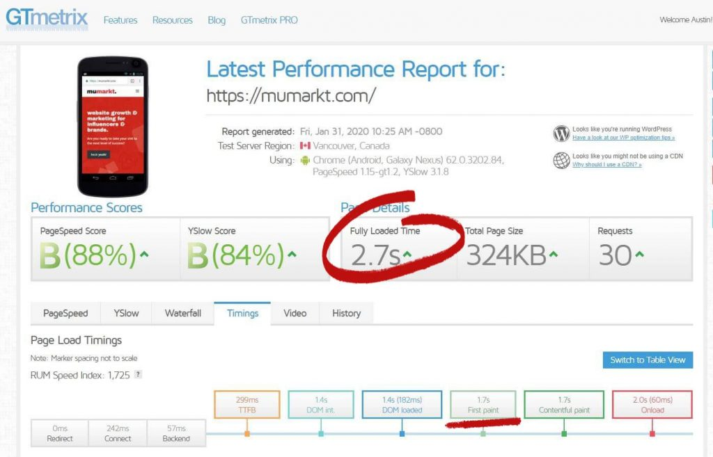 Mobile Site Speed Performance for Mumarkt